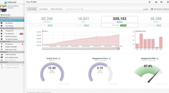 Katie Shea Design's TailwindApp Pinterest Stats Feb 26th 2014 2-26-2014 11-54-11 AM