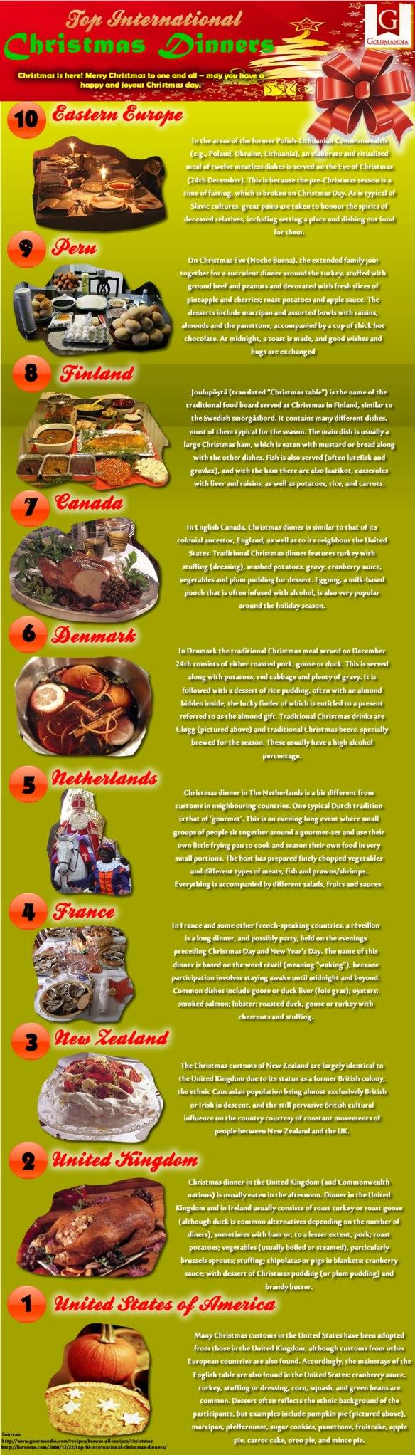top-christmas-dinners_52a296d6b8cf6