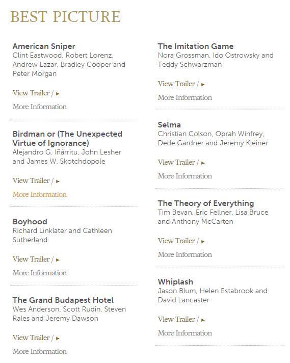 Oscar Best Picture Nomiations