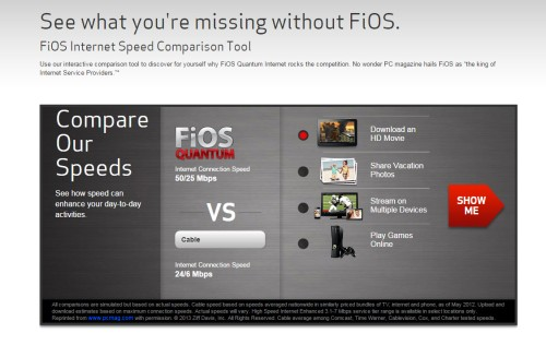 See What your missing without FiOS
